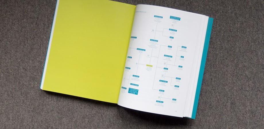Franz Liszt Landesausstellung 2011 –Katalog Doppelseite