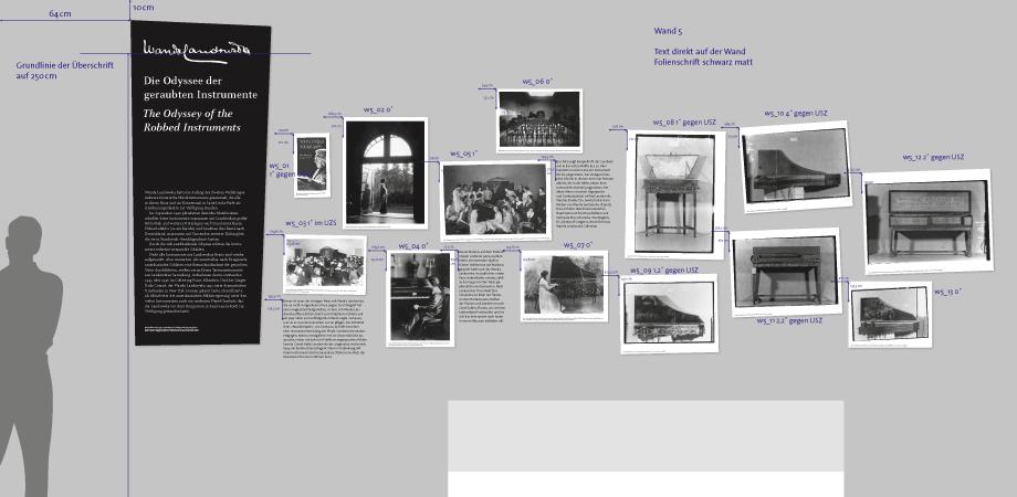 MiM Berlin – Entwicklung der Landowska-Ausstellung